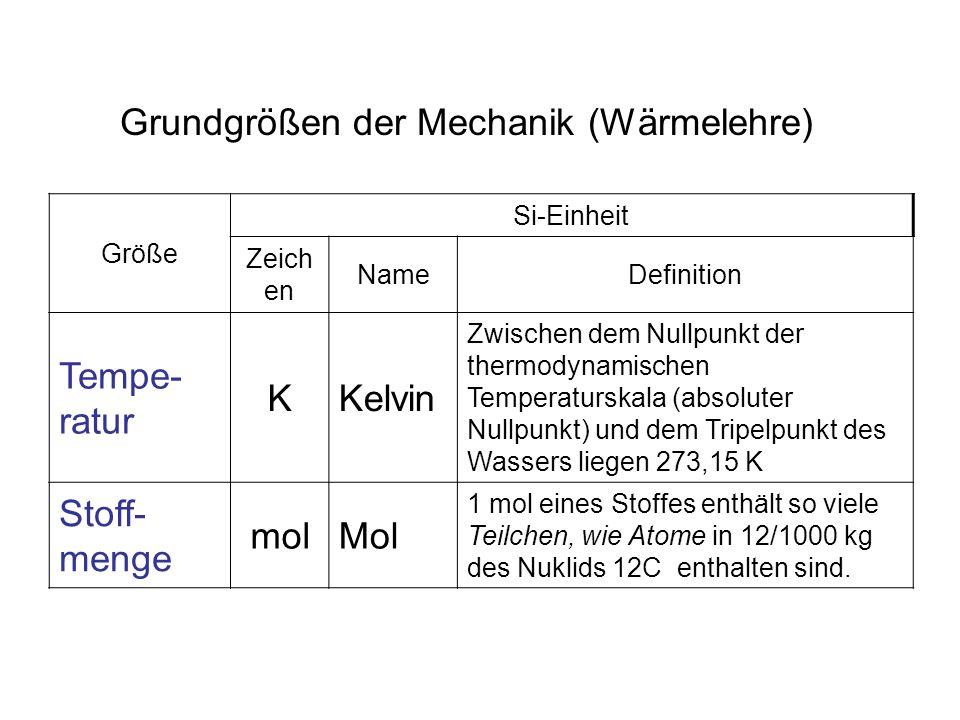 Größe Si-Einheit Zeich en NameDefinition Tempe- ratur KKelvin Zwischen dem Nullpunkt der thermodynamischen Temperaturskala (absoluter Nullpunkt) und d
