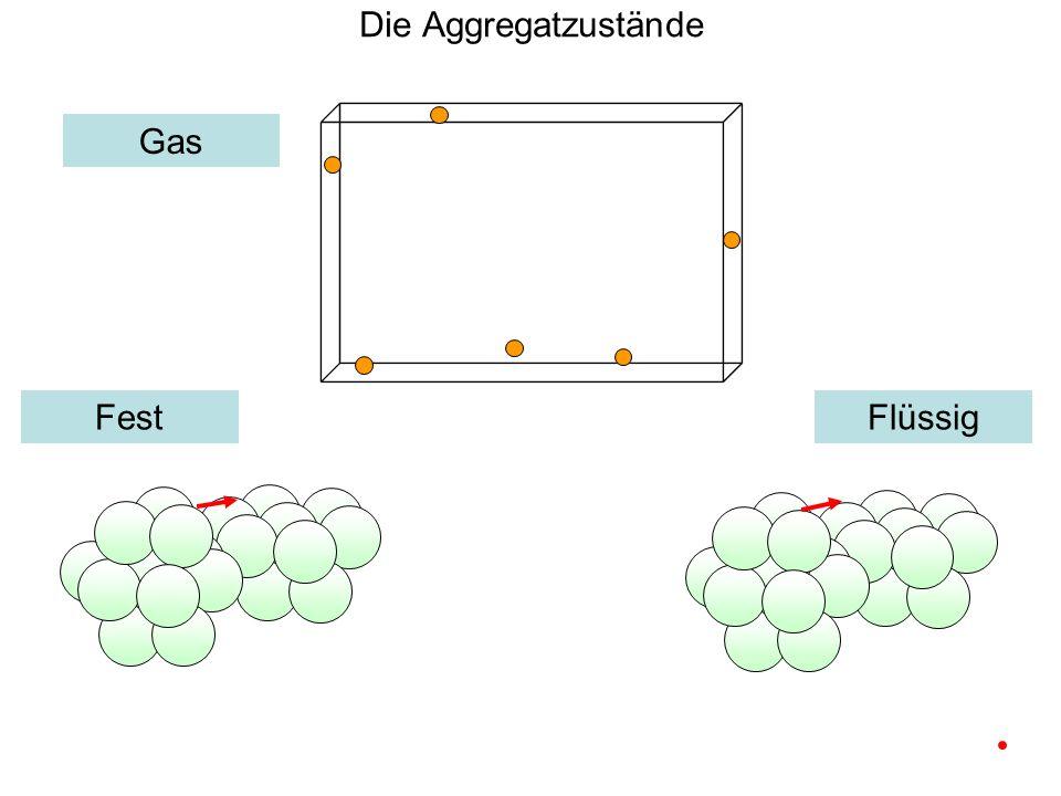 Die Aggregatzustände FestFlüssig Gas