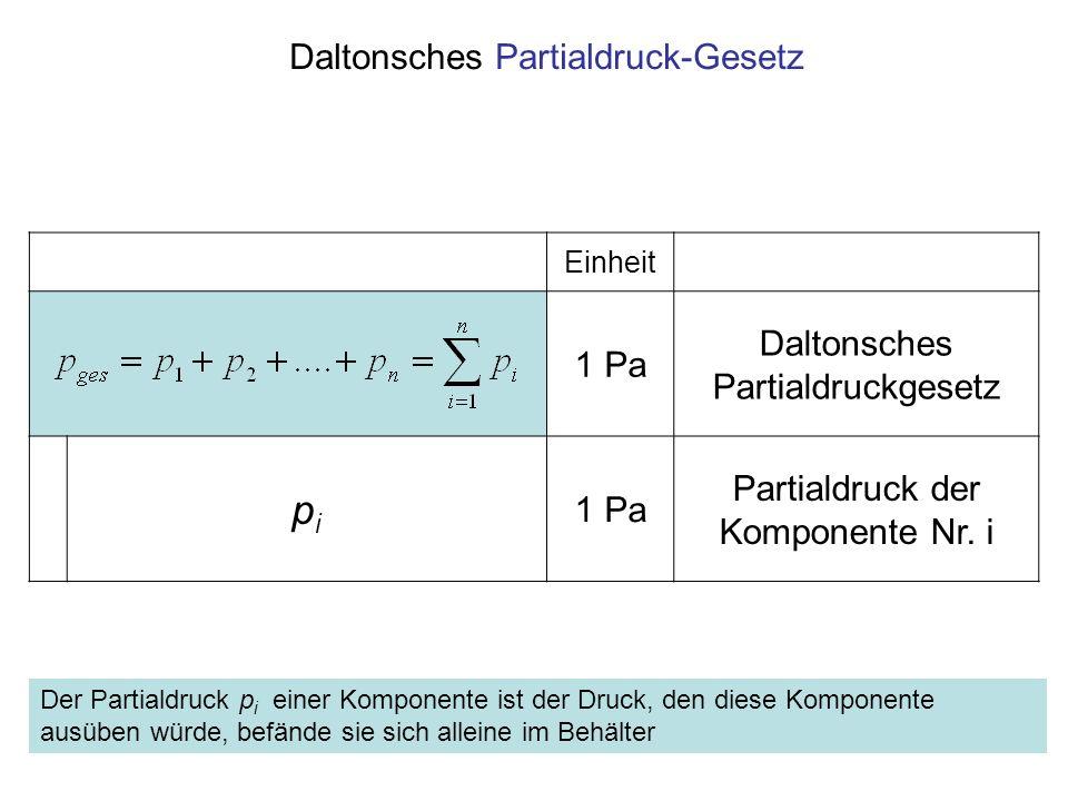 Einheit 1 Pa Daltonsches Partialdruckgesetz pipi 1 Pa Partialdruck der Komponente Nr. i Daltonsches Partialdruck-Gesetz Der Partialdruck p i einer Kom