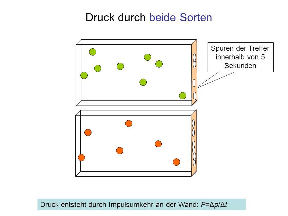 Druck durch beide Sorten Spuren der Treffer innerhalb von 5 Sekunden 1 PaDruck beider Gase