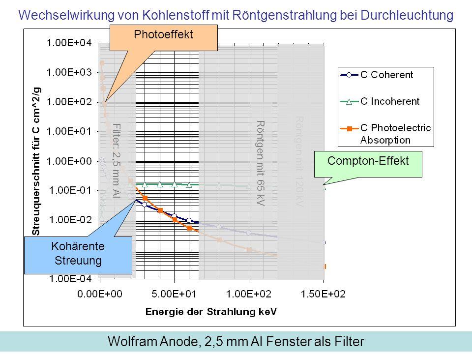 Wechselwirkung von Kohlenstoff mit Röntgenstrahlung bei Durchleuchtung Röntgen mit 120 kV Filter: 2,5 mm Al Wolfram Anode, 2,5 mm Al Fenster als Filte