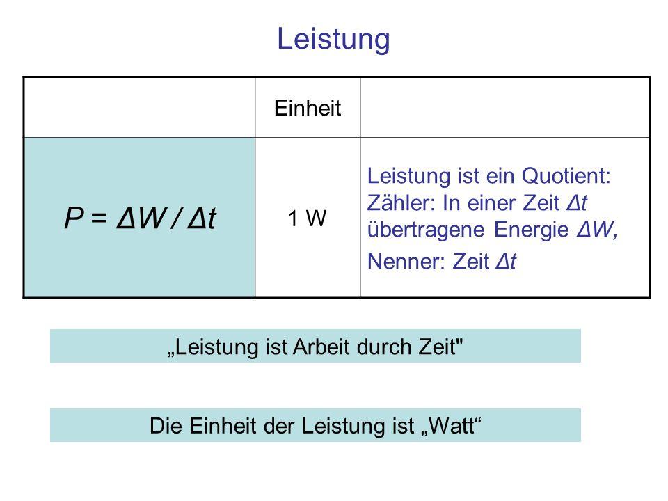 Leistung Einheit P = ΔW / Δt 1 W Leistung ist ein Quotient: Zähler: In einer Zeit Δt übertragene Energie ΔW, Nenner: Zeit Δt Leistung ist Arbeit durch Zeit Die Einheit der Leistung ist Watt