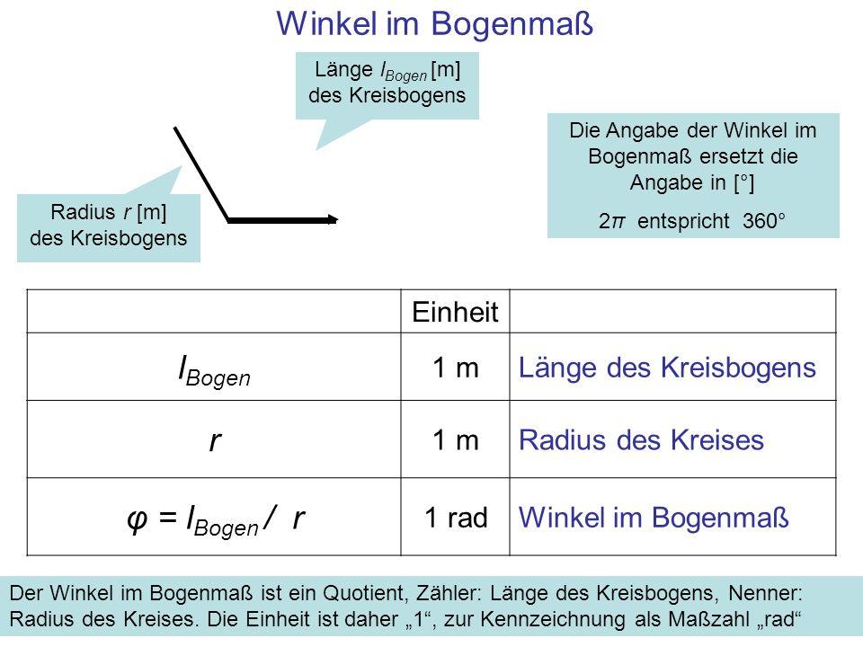 Winkel im Bogenmaß Einheit l Bogen 1 mLänge des Kreisbogens r 1 mRadius des Kreises φ = l Bogen / r 1 radWinkel im Bogenmaß Der Winkel im Bogenmaß ist