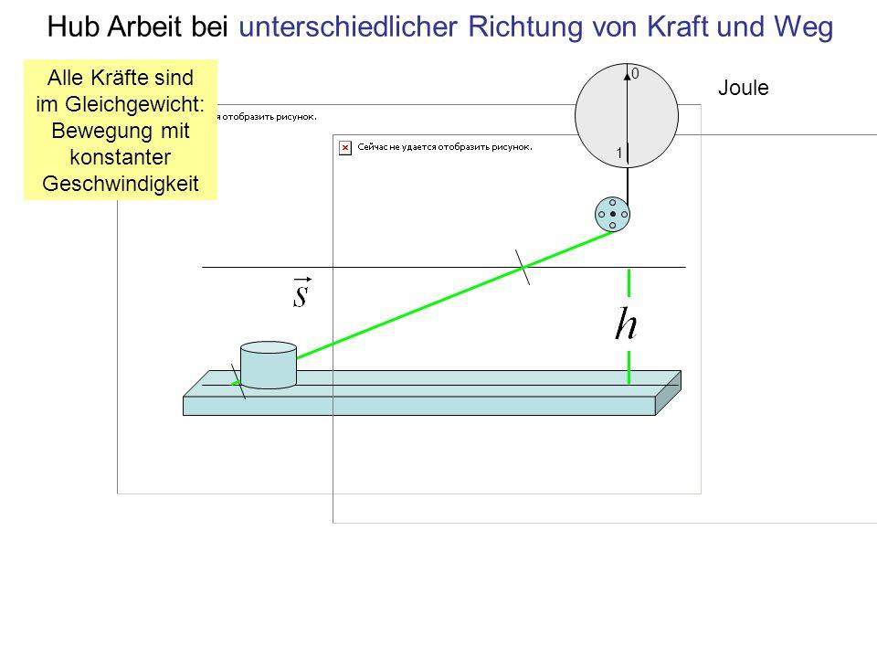Joule 1 0 Hub Arbeit bei unterschiedlicher Richtung von Kraft und Weg Alle Kräfte sind im Gleichgewicht: Bewegung mit konstanter Geschwindigkeit