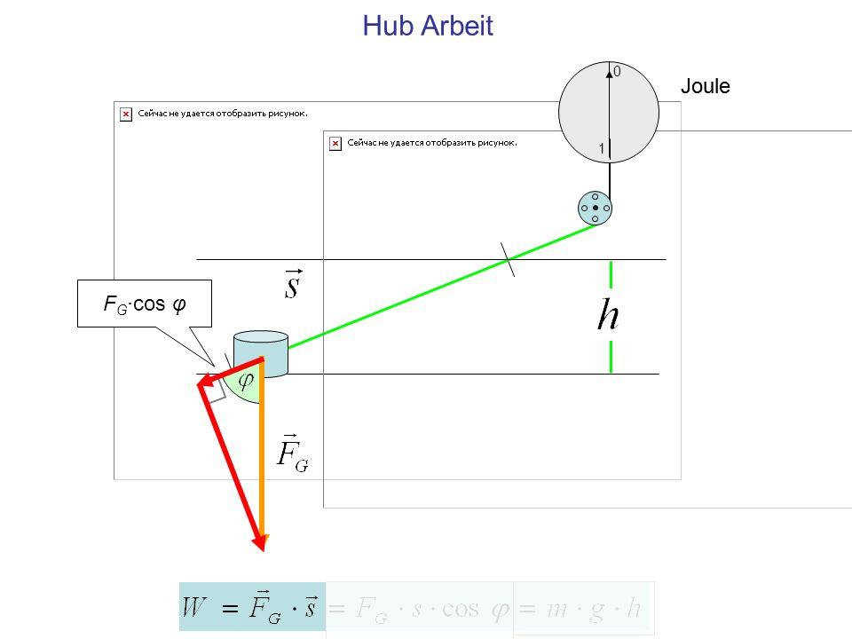 Joule 1 0 Hub Arbeit F G ·cos φ