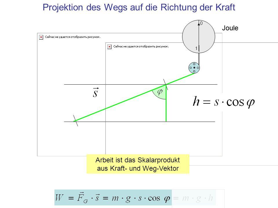 Joule 1 0 Projektion des Wegs auf die Richtung der Kraft Arbeit ist das Skalarprodukt aus Kraft- und Weg-Vektor