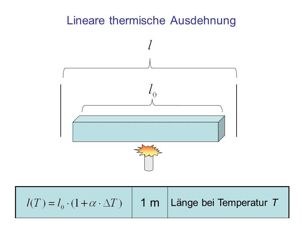 Die thermische Ausdehnung (linear) 1 m Länge bei Temperatur T 1 m Länge bei Temperatur T 0 1 K Temperaturdifferenz gegen T 0 1 1/K Linearer Ausdehnungskoeffizient 1 1/K Linearer Ausdehnungskoeffizient, z.