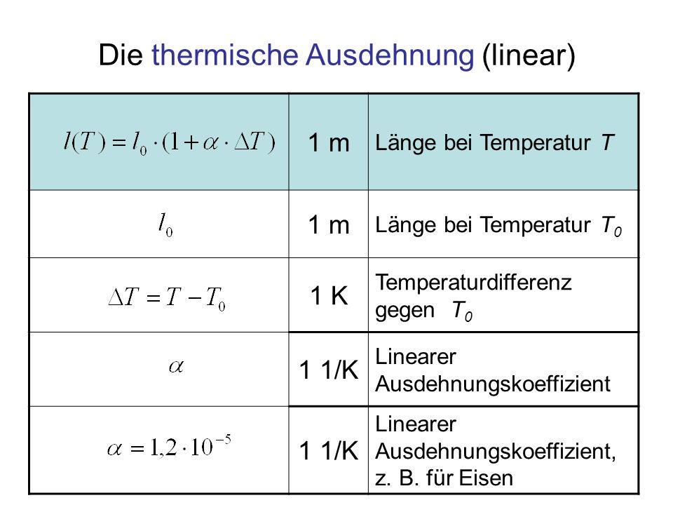 Thermische Ausdehnung des Volumens 1 m 3 Volumen bei Temperatur T