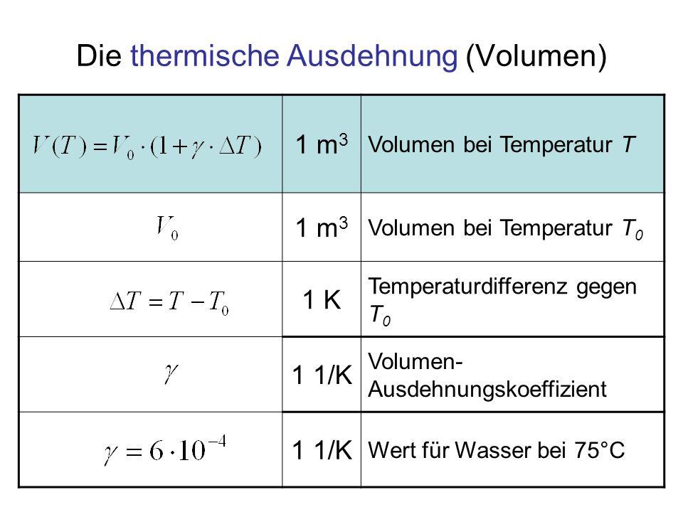 Versuche zur thermischen Ausdehnung Thermische Ausdehnung von Flüssigkeiten Festkörpern: Bimetall Elektrische Eigenschaften: Heiß- und Kaltleiter
