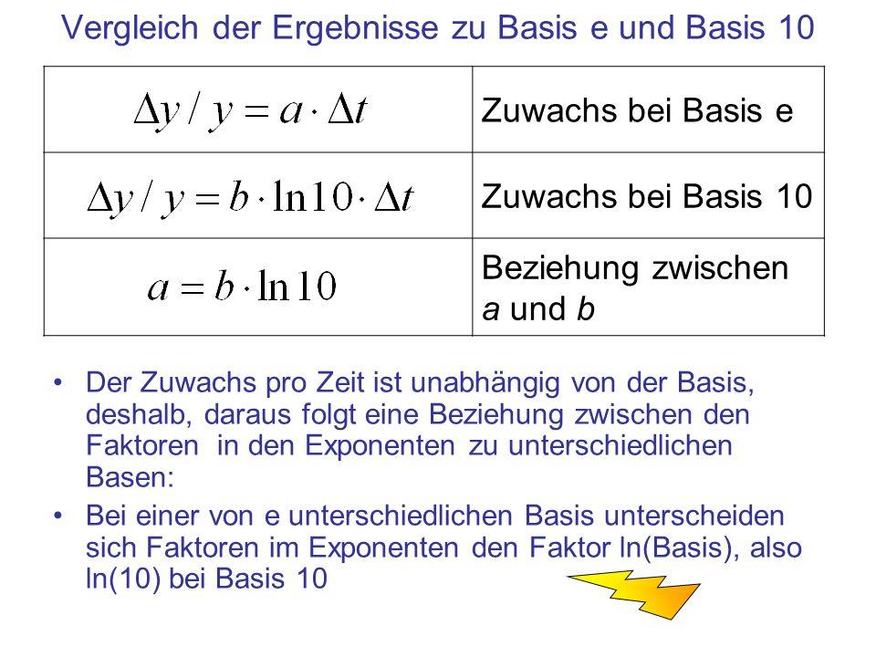 Vergleich der Ergebnisse zu Basis e und Basis 10 Der Zuwachs pro Zeit ist unabhängig von der Basis, deshalb, daraus folgt eine Beziehung zwischen den