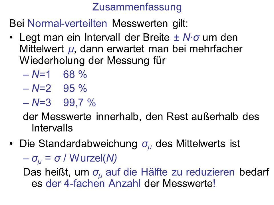 Zusammenfassung Bei Normal-verteilten Messwerten gilt: Legt man ein Intervall der Breite ± N·σ um den Mittelwert µ, dann erwartet man bei mehrfacher Wiederholung der Messung für –N=1 68 % –N=2 95 % –N=3 99,7 % der Messwerte innerhalb, den Rest außerhalb des Intervalls Die Standardabweichung σ µ des Mittelwerts ist –σ µ = σ / Wurzel(N) Das heißt, um σ µ auf die Hälfte zu reduzieren bedarf es der 4-fachen Anzahl der Messwerte!