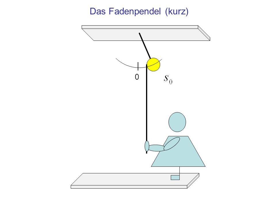 0 Das Fadenpendel (kurz)