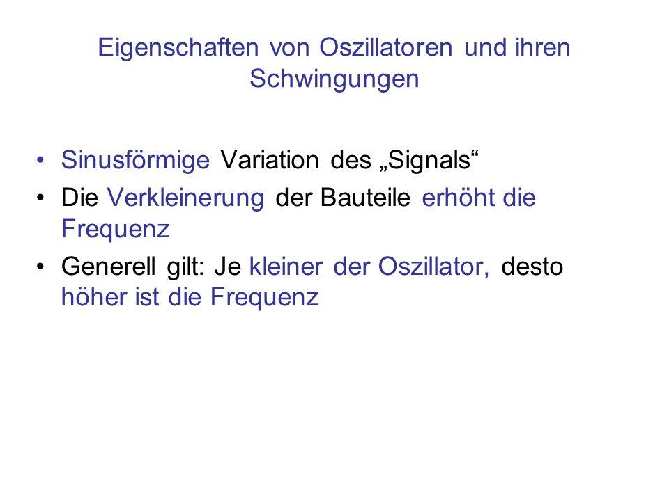 Eigenschaften von Oszillatoren und ihren Schwingungen Sinusförmige Variation des Signals Die Verkleinerung der Bauteile erhöht die Frequenz Generell gilt: Je kleiner der Oszillator, desto höher ist die Frequenz