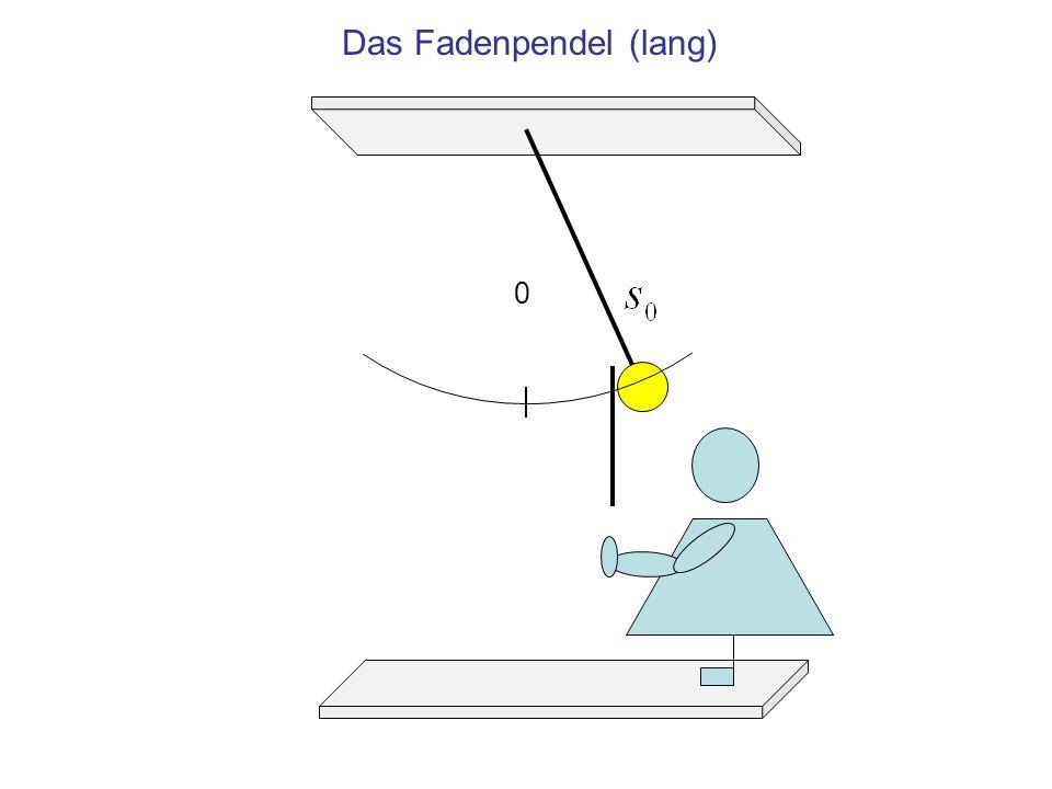 0 Das Fadenpendel (lang)