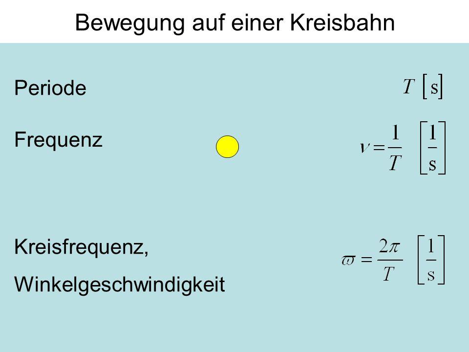 Bewegung auf einer Kreisbahn Kreisfrequenz, Winkelgeschwindigkeit Frequenz Periode