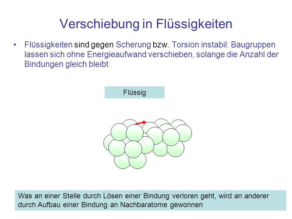 Verschiebung in Flüssigkeiten Flüssigkeiten sind gegen Scherung bzw.