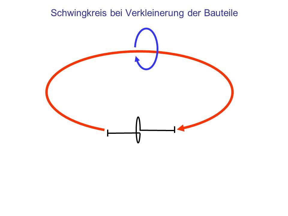 Schwingkreis bei Verkleinerung der Bauteile