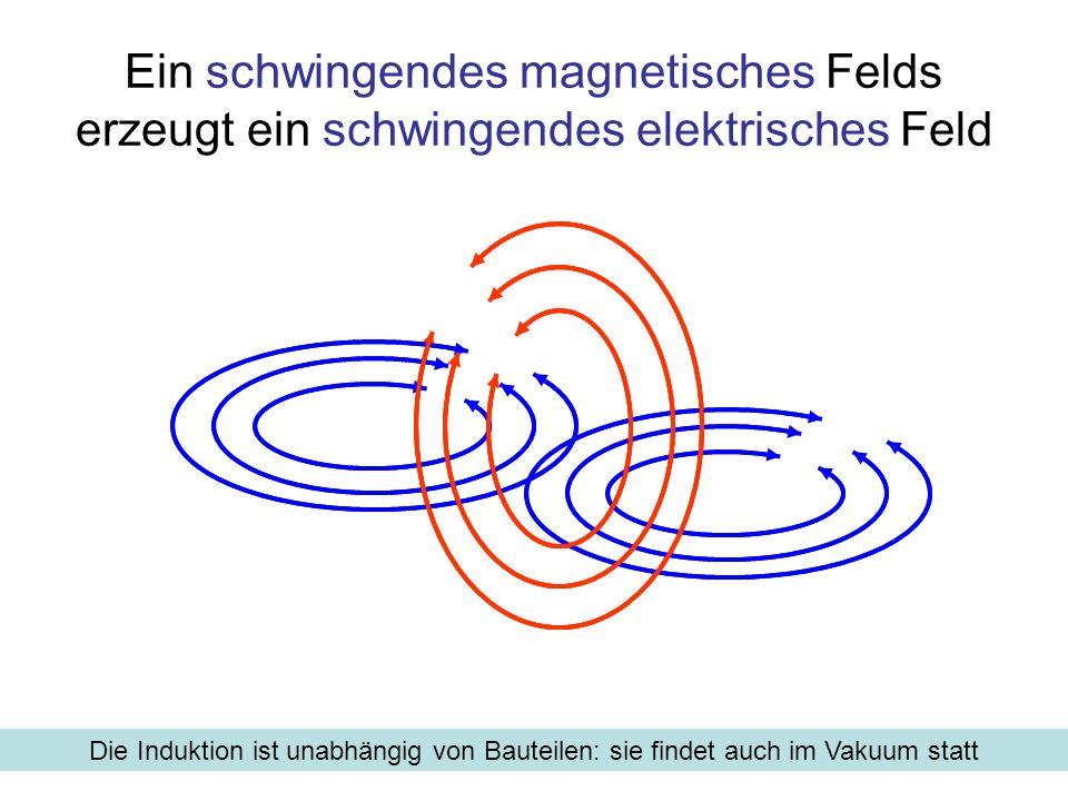 Ein schwingendes magnetisches Felds erzeugt ein schwingendes elektrisches Feld Die Induktion ist unabhängig von Bauteilen: sie findet auch im Vakuum s