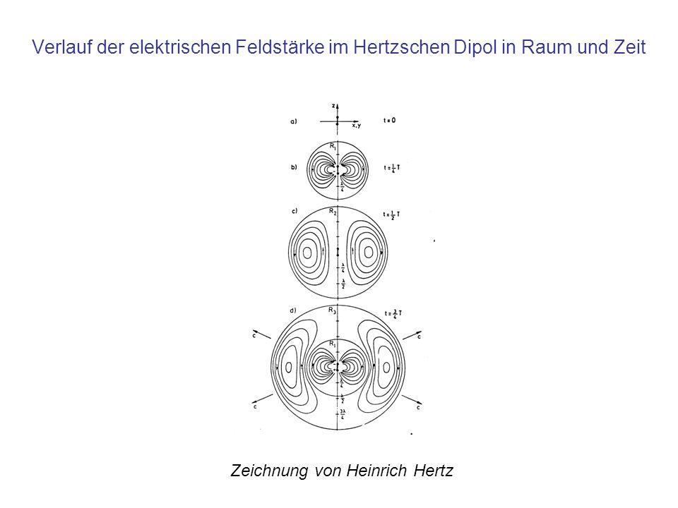 Verlauf der elektrischen Feldstärke im Hertzschen Dipol in Raum und Zeit Zeichnung von Heinrich Hertz