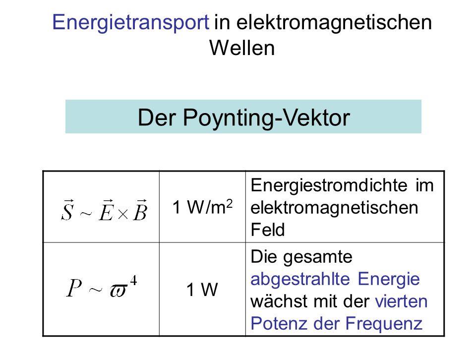 Energietransport in elektromagnetischen Wellen 1 W/m 2 Energiestromdichte im elektromagnetischen Feld 1 W Die gesamte abgestrahlte Energie wächst mit