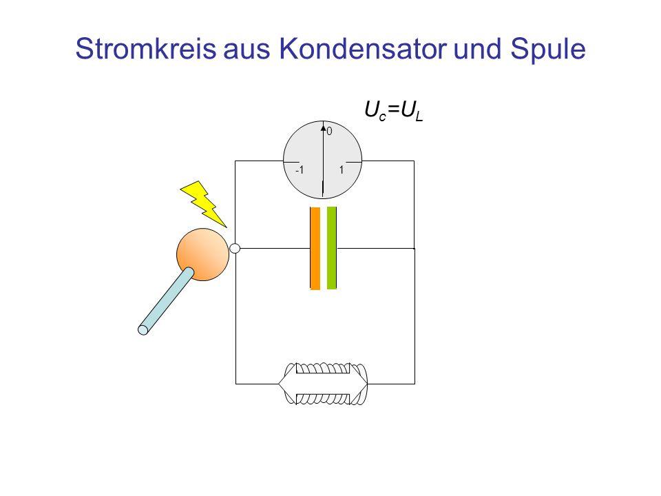 U c =U L Stromkreis aus Kondensator und Spule 1 0