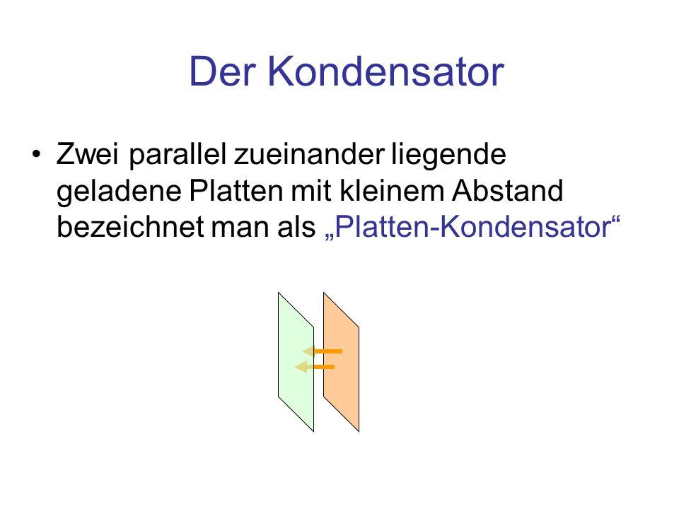 Der Kondensator Zwei parallel zueinander liegende geladene Platten mit kleinem Abstand bezeichnet man als Platten-Kondensator