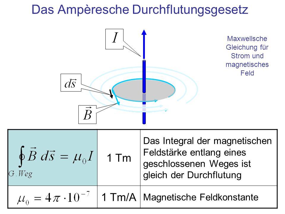 Das Ampèresche Durchflutungsgesetz 1 Tm Das Integral der magnetischen Feldstärke entlang eines geschlossenen Weges ist gleich der Durchflutung 1 Tm/A Magnetische Feldkonstante Maxwellsche Gleichung für Strom und magnetisches Feld