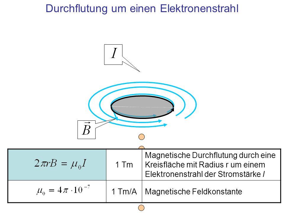 Durchflutung um einen Elektronenstrahl 1 Tm Magnetische Durchflutung durch eine Kreisfläche mit Radius r um einem Elektronenstrahl der Stromstärke I 1 Tm/AMagnetische Feldkonstante