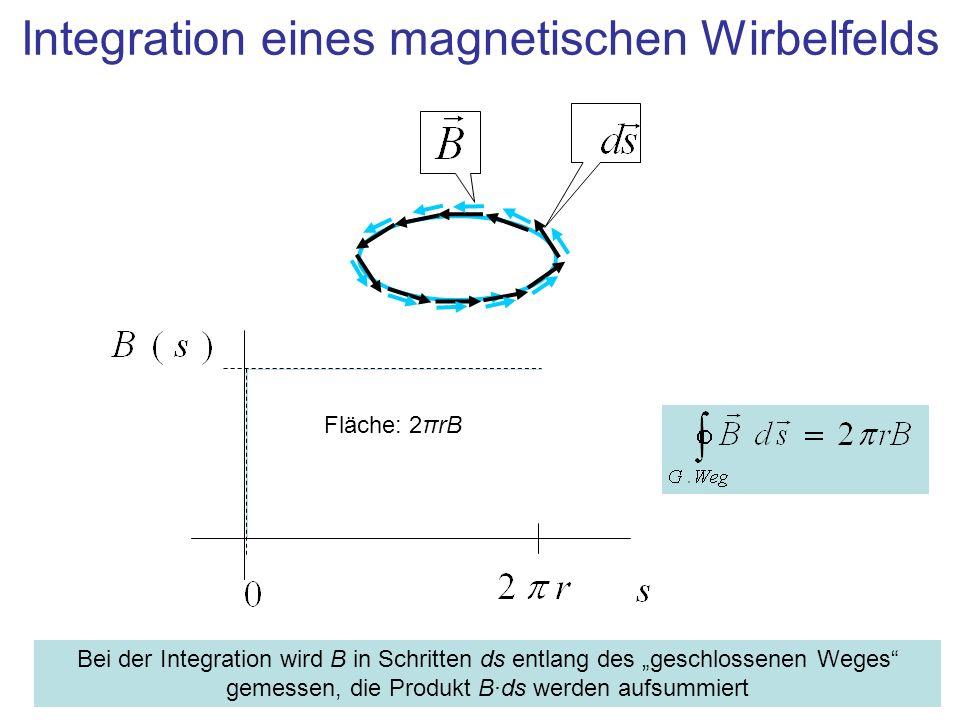 Integration eines magnetischen Wirbelfelds Fläche: 2πrB Bei der Integration wird B in Schritten ds entlang des geschlossenen Weges gemessen, die Produkt B·ds werden aufsummiert