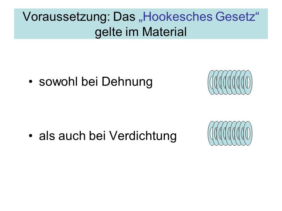 Hookesches Gesetz bei Dehnung und Verdichtung (vgl. mit der Verformung einer Ziehharmonika):