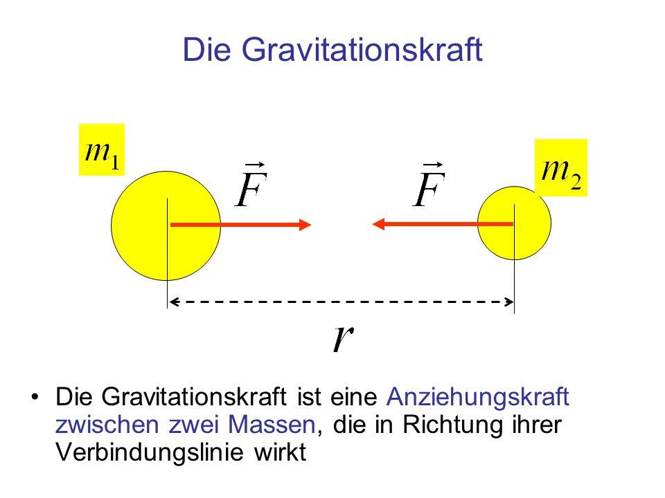 Die Gravitationskraft Die Gravitationskraft ist eine Anziehungskraft zwischen zwei Massen, die in Richtung ihrer Verbindungslinie wirkt