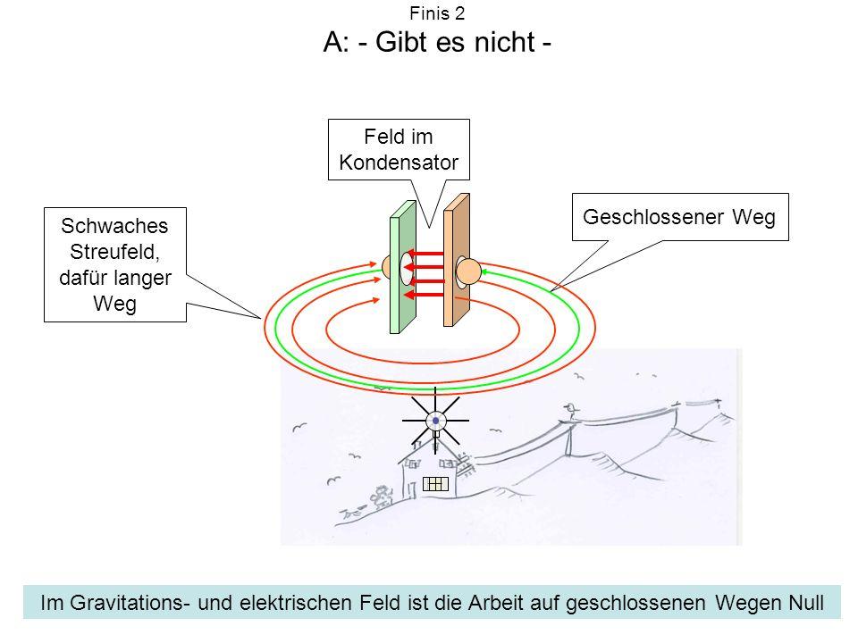 Finis 2 A: - Gibt es nicht - Schwaches Streufeld, dafür langer Weg Geschlossener Weg Feld im Kondensator Im Gravitations- und elektrischen Feld ist di