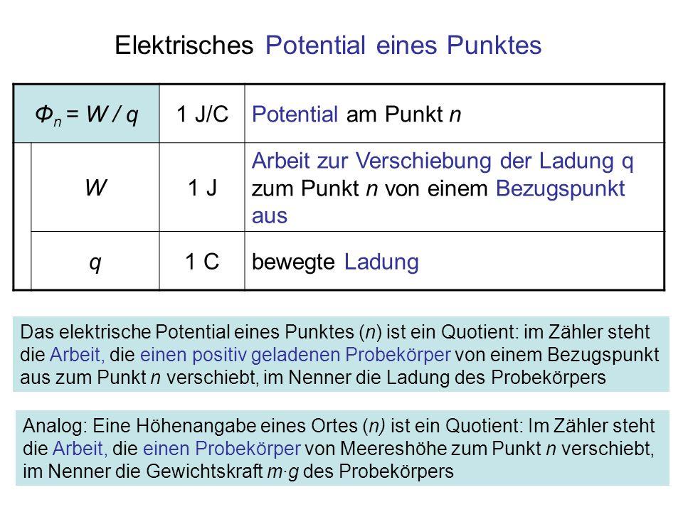 Φ n = W / q1 J/CPotential am Punkt n W1 J Arbeit zur Verschiebung der Ladung q zum Punkt n von einem Bezugspunkt aus q1 Cbewegte Ladung Elektrisches P