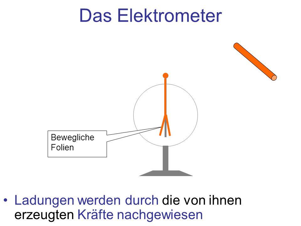 Das Elektrometer Ladungen werden durch die von ihnen erzeugten Kräfte nachgewiesen Bewegliche Folien