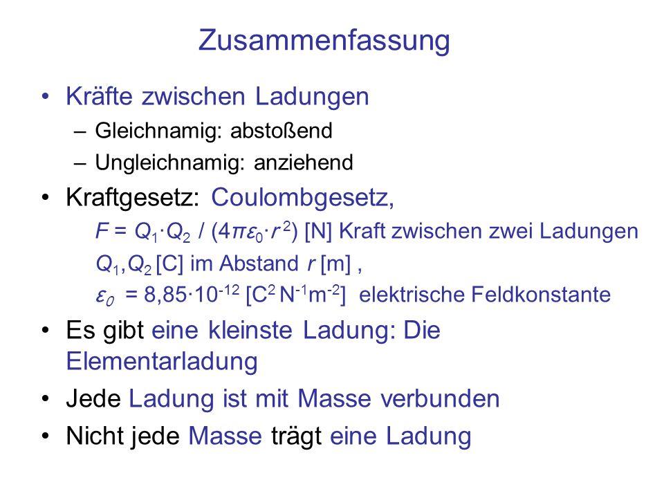 Zusammenfassung Kräfte zwischen Ladungen –Gleichnamig: abstoßend –Ungleichnamig: anziehend Kraftgesetz: Coulombgesetz, F = Q 1 ·Q 2 / (4π ε 0 ·r 2 ) [