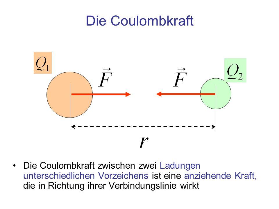 Die Coulombkraft Die Coulombkraft zwischen zwei Ladungen unterschiedlichen Vorzeichens ist eine anziehende Kraft, die in Richtung ihrer Verbindungslin