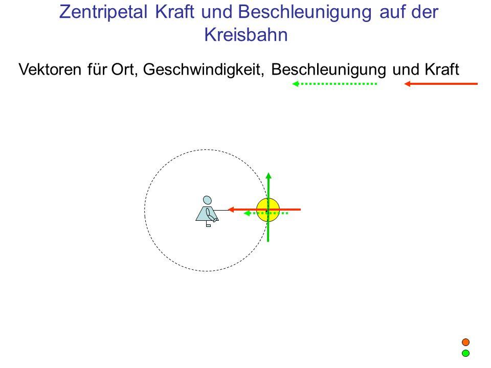 Zentripetal Kraft und Beschleunigung auf der Kreisbahn Vektoren für Ort, Geschwindigkeit, Beschleunigung und Kraft