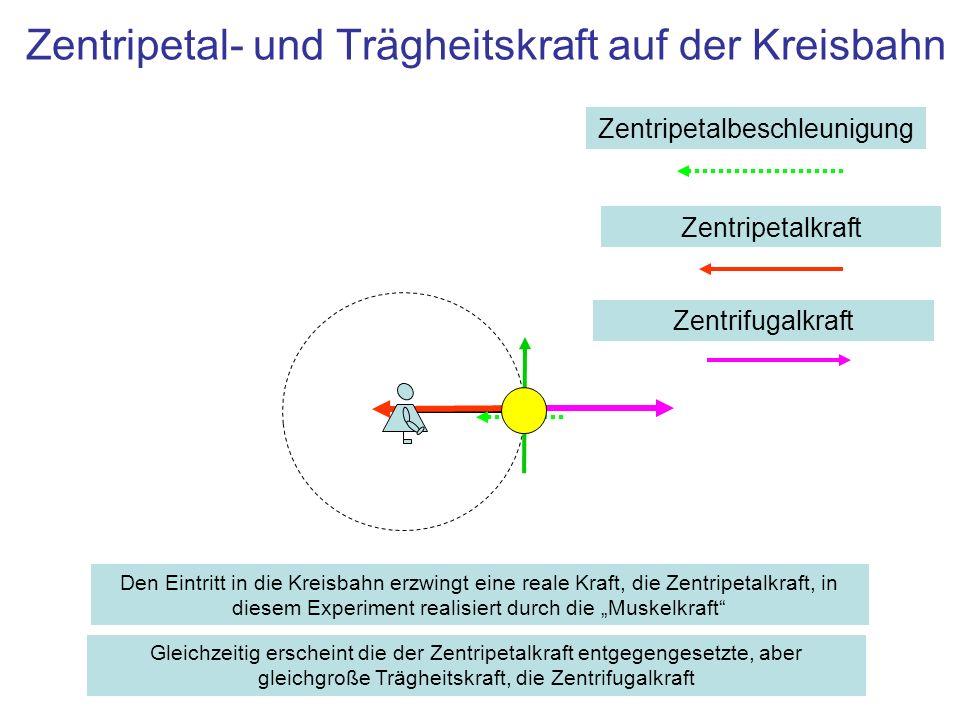 Zentripetalbeschleunigung Zentripetalkraft Zentrifugalkraft Den Eintritt in die Kreisbahn erzwingt eine reale Kraft, die Zentripetalkraft, in diesem E