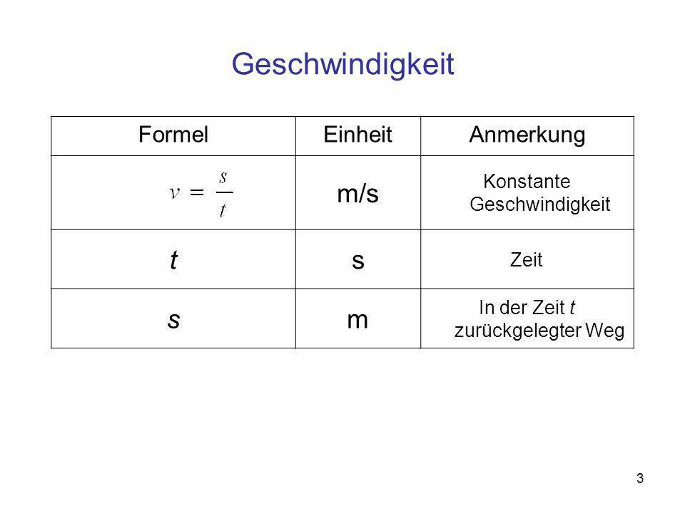 3 FormelEinheitAnmerkung m/s Konstante Geschwindigkeit ts Zeit sm In der Zeit t zurückgelegter Weg Geschwindigkeit
