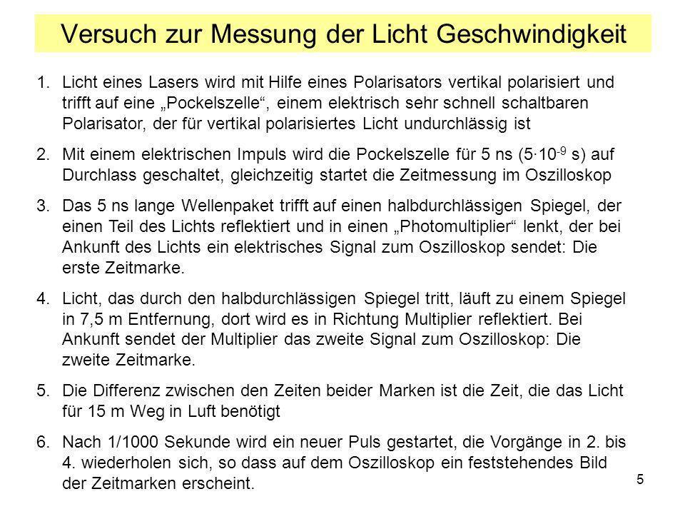 6 Laser Photomultiplier PolarisationsfilterPockelszelle Halbdurchlässiger Spiegel 7,50 m Spiegel Zeit 50 ns Intensität am Photomultiplier
