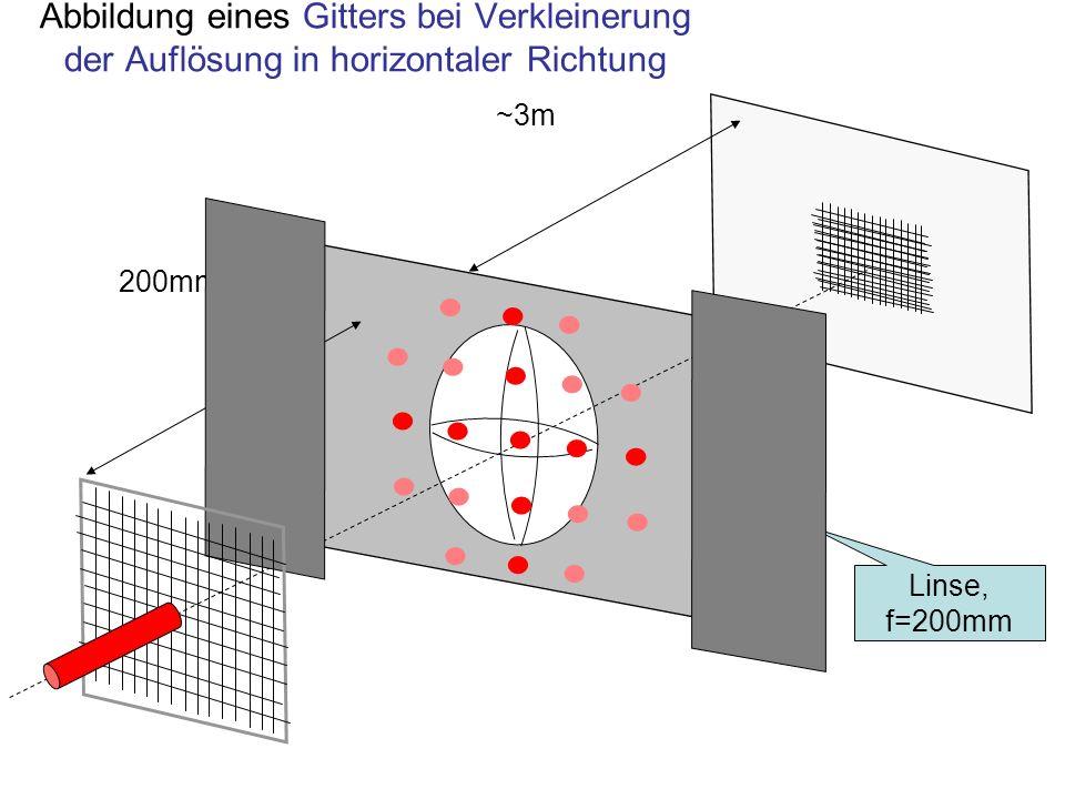Abbildung eines Gitters bei Verkleinerung der Auflösung in horizontaler Richtung 200mm ~3m