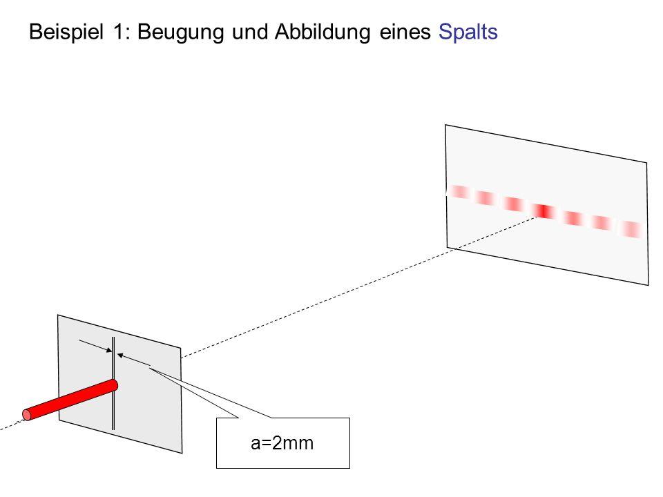 Beispiel 1: Beugung und Abbildung eines Spalts a=2mm