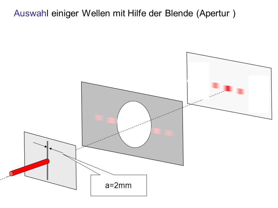 Auswahl einiger Wellen mit Hilfe der Blende (Apertur ) a=2mm