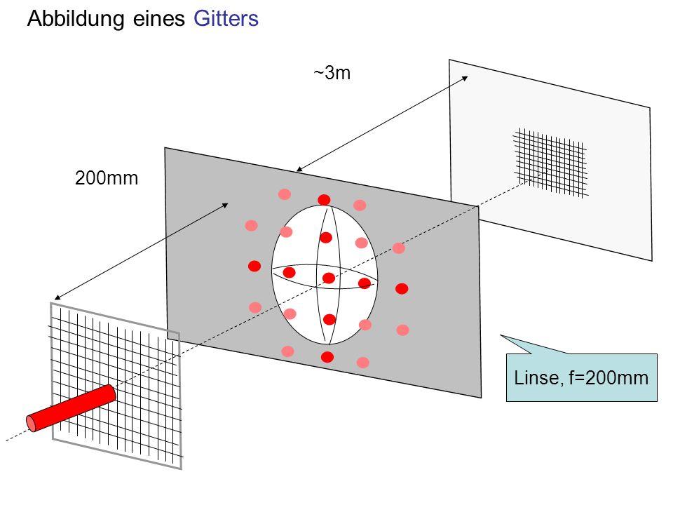 Abbildung eines Gitters 200mm ~3m Linse, f=200mm