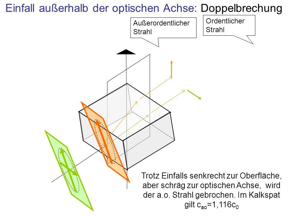 Speziell: Einfall auf Fläche parallel zur optischen Achse Ordentlicher Strahl Außerordentlicher Strahl Einfall senkrecht zur Oberfläche, die parallel zur optischen Achse stehe