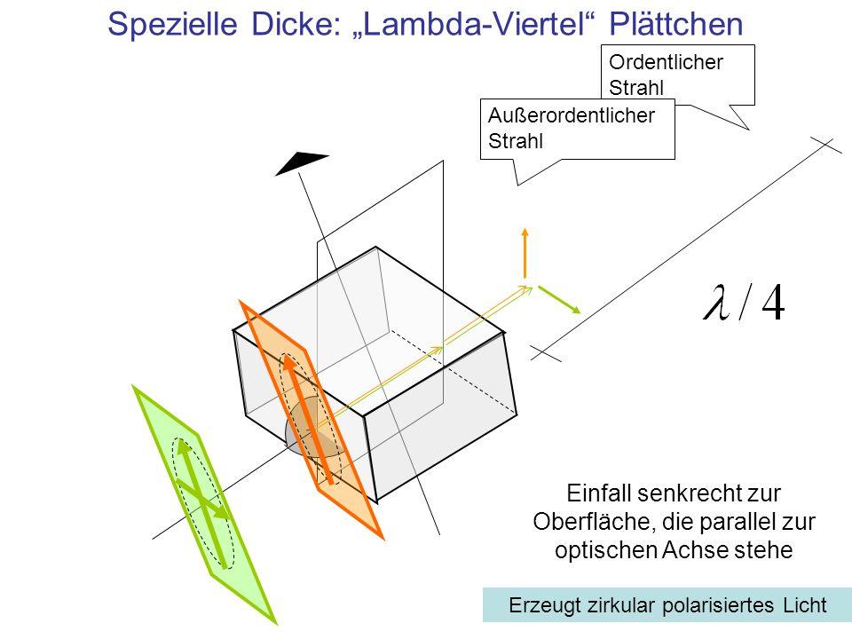 Spezielle Dicke: Lambda-Viertel Plättchen Ordentlicher Strahl Außerordentlicher Strahl Einfall senkrecht zur Oberfläche, die parallel zur optischen Ac
