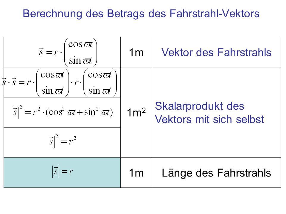 1mVektor des Fahrstrahls 1m 2 Skalarprodukt des Vektors mit sich selbst 1mLänge des Fahrstrahls Berechnung des Betrags des Fahrstrahl-Vektors