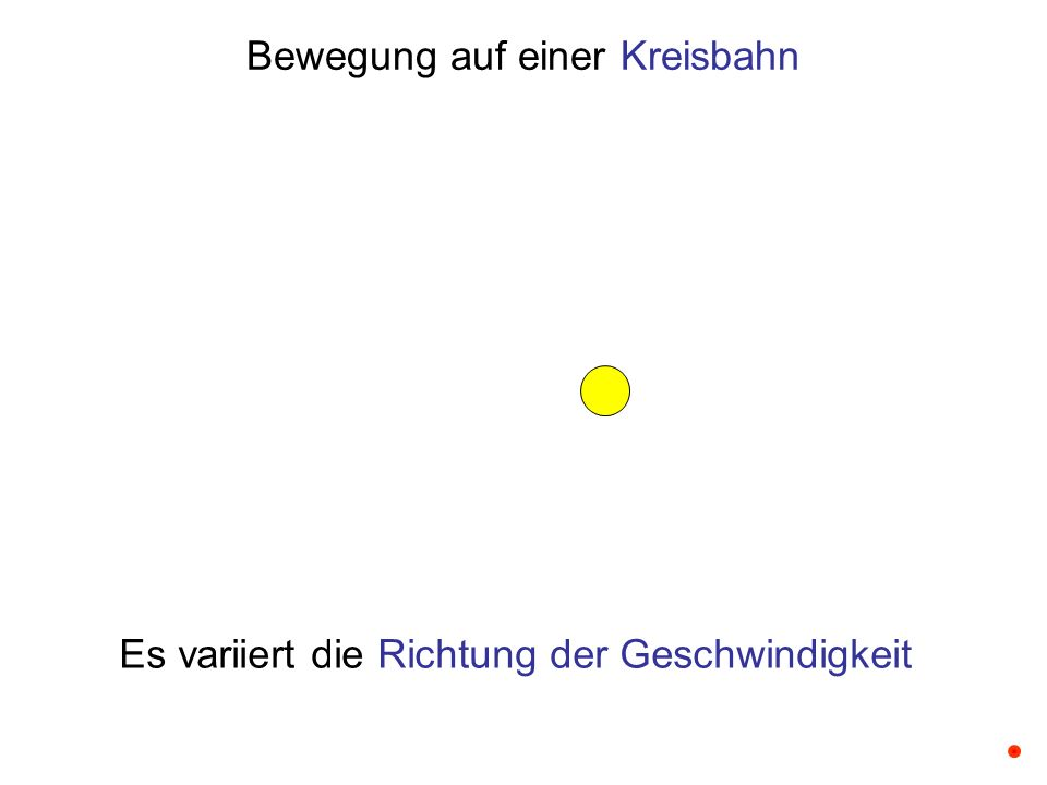 Vom Vektor zum Mittelpunkt überstrichener Winkel φ Zeit t Zeit und überstrichener Winkel 0 2π2π 5s *Johannes Kepler (*1571) nannte diesen Vektor Fahrstrahl *