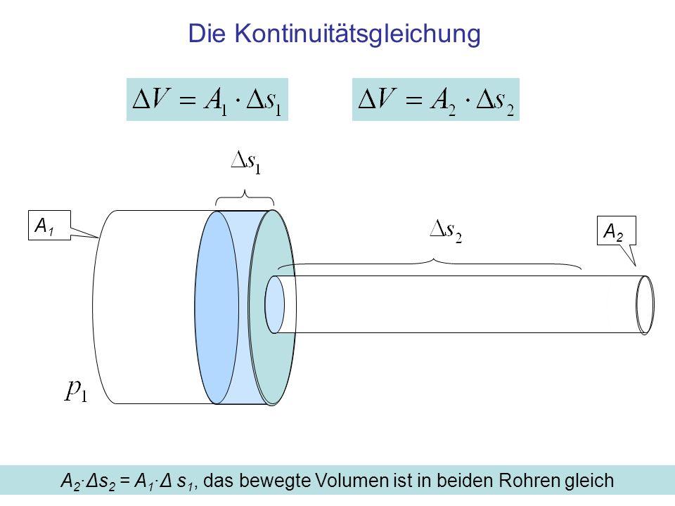 Die Kontinuitätsgleichung A 2 ·Δs 2 = A 1 ·Δ s 1, das bewegte Volumen ist in beiden Rohren gleich A1A1 A2A2