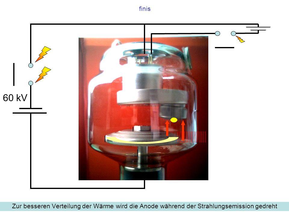finis Zur besseren Verteilung der Wärme wird die Anode während der Strahlungsemission gedreht 60 kV